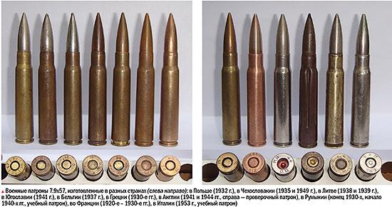 Легендарный 7.92х57 Mauser