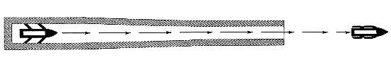 принцип использования конического ствола и снаряда со сжимающимися поясками