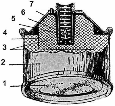 Корпус РПГ-43 1 - дно корпуса; 2 - разрывной заряд; 3 - стаканчик; 4 -<a href='https://sanitarywork.ru/text/razdel-iii-vodosnabzhenie/84-vodorazbornaya-zapornaya-predohranitelnaya-i-reguliruyuschaya-armatura' target='_blank' rel='external'>предохранительная</a> пружина; 5 - жало; 6 - крышка корпуса; 7 - трубка крышки с наружной резьбой.