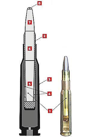 Иллюстрация к патенту Sandia Corporation: 1) пуля; 2) сбрасываемая после выстрела пластиковая гильза-оболочка (поддон); 3) гильза; 4) микрорули управления; 5) модуль привода рулей; 6) электронный модуль; 7) массовый модуль-противовес; 8) оптический сенсор.