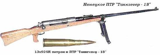 T-Gewehre