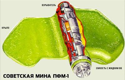 Советская мина пфм-1