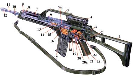 Разрез западногерманской 5,56-мм штурмовой винтовки G.36, автоматика которой работает по принципу отвода пороховых газов из канала ствола: 1. Складывающийся приклад. 2. Фиксатор приклада. 3. Фиксатор (защелка) ствольной коробки. 4. Оптический прицел. 5. Рукоятка для переноски. 5а. Возвратно-боевая пружина. 6. Рукоятка для перезаряжания. 7. Шток газового поршня. 8. Поршень. 9. Газовая камера. 10. Прилив для крепления штык-ножа. 11. Ствол. 12. Пламягаситель. 13. Патронник ствола. 14. Боевые упоры затвора. 15. Затвор с затворной рамой. 16. Ударник. 17. Магазин. 18. Защелка магазина. 19. Затворная задержка. 20. Курок. 21. Флажок переводчика-предохранителя. 22. Шептало. 23. Пистолетная рукоятка управления огнем