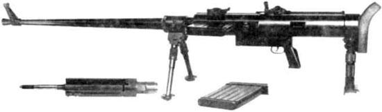 Oerlikon SSG 36