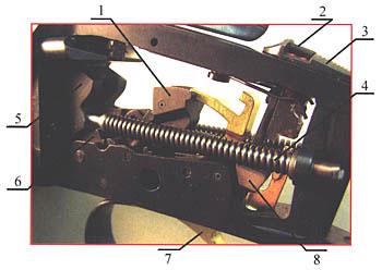 1. УСМ ружья «Беретта» S686 Onyx: 1 - инерционный переключатель, 2 - кнопка селектора, 3 - движок предохранителя, 4 - боевая пружина в сборе, 5 - курок, 6 - шептало, 7 - спусковой крючок, 8 - рычаг переключателя очерёдности