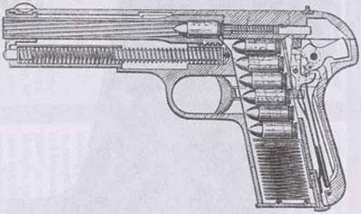 9-мм пистолет системы Браунинга образца 1903 г