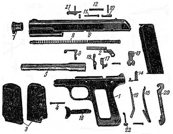 1 - рамка, 2 - колодка удано-спускового механизма, 3 - щечки, 4 - соединительный винт, 5 - ствол, 6 - кожух-затвор, 7 - соединительная муфта, 8 - возвратная пружина с направляющим стержнем, 9 - затворная задержка, 10 - ударник со штифтом, 11 - боек, 12 - пружина ударника, 13 - курок, 14 - предохранитель, 15 - боевая пружина, 16 - спуск, 17 - шептало с осью, 18 - разобщитель, 19 - спусковая пружина, 20 - автоматический предохранитель, 21 - выбрасыватель с осью и пружиной, 22 - защелка магазина