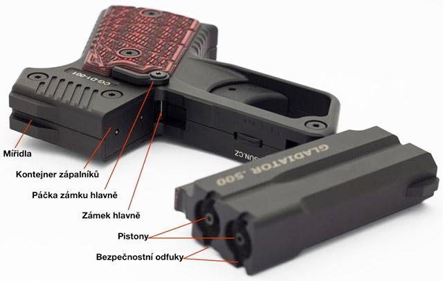 Двуствольный пистолет Gladiator .500 HD с открытым затвором