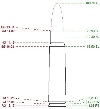 .5 Vickers (12.7x80 Vickers)