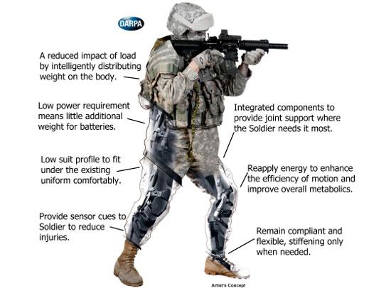 Возможности костюма Warrior Web