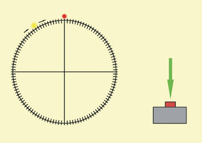 Тест для определения точности прицеливания и реакции стрелка