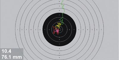 Траектория прицеливания рекордсменки мира из пневматического пистолета Светланы Смирновой