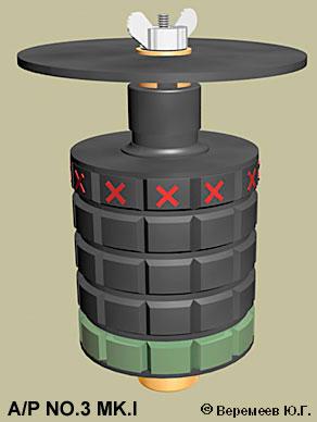 Противопехотная мина №3 Модель I (No.3 MK. I)