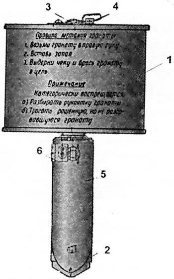 РПГ-41 1 - корпус гранаты; 2 - рукоятка ударного действия; 3 - запал; 4 - задвижка запала; 5 - предохранительная планка; 6 - предохранительный шплинт с флажком.