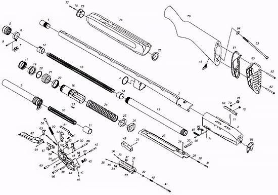 Сборочные единицы и детали. Схема устройства ружья МР-155: 1 - Сменное дульное сужение; 2 - Ствол; 3 - Коробка; 4 - Кольцо поршневое внутреннее; 5 - Гайка; 6 - Хомут антабки; 7 - Кольцо антабки; 8 - Винт; 9 - Гайка-удлинитель; 10 - Пружина удлинителя; 11 - Переходник удлинителя; 12 - Стакан; 13 - Пружина магазина; 14 - Подаватель; 15 - Трубка магазина; 16 - Поршень; 17 - Гайка; 18 - Антабка приклада; 19 - Клапан; 20 - Кольцо клапана; 21 - Пружина клапана; 22 - Гайка регулировочная; 23 - Фиксатор; 24 - Пружина возвратная; 25 - Кольцо; 26 - Буфер; 27 - Рама затворная; 28 - Штифт вставки; 29 - Шарик; 30 - Пружина ползуна; 31 - Толкатель; 32 - Рукоятка; 33 - Затвор; 34 – Извлекатель; 35 - Пружина извлекателя; 36 - Гнеток извлекателя; 37 - Выбрасыватель; 38 - Штифт ударника; 39 - Шайба; 40 - Пружина ударника; 41 - Ударник;42 - Штифт задний; 43 - клин; 44 - Основание ударно-спускового механизма; 45 - Предохранитель; 46 - Гнеток предохранителя;47 - Пружина предохранителя; 48 - Спусковой крючок; 49 - Ось спускового крючка; 50 - Ось разобщителя; 51 - Разобщитель; 52 - Пружина разобщителя; 53 - Курок; 54 - Ось курка; 55 - Боевая пружина; 56 - Толкатель курка; 57 - Удерживатель; 58 - Пружина удерживателя; 59 - Шептало; 60 - Пружина шептала; 61 - Ось шептала; 62 - Лоток; 63 - Серьга; 64 - Ось; 65 - Ось с кольцом передняя; 66 - Ось с кольцом задняя; 67 - Кольцо; 68 - Шайба упорная; 69 - Перехватыватель; 70 - Пружина перехватывателя; 71 - Ось; 72 - Кнопка перехватывателя; 73 - Пружина кнопки перехватывателя; 74 - Цевье; 75 - Корпус фиксатора; 76 - Пружина фиксатора; 77 - Фиксатор; 78 - Втулка цевья; 79 - Приклад; 80 - Затыльник амортизатор; 81 - Опора затыльника; 82 - Шуруп; 83 - Винт; 84 - Шайба; 85 - Вкладыш; 86 - Отсекатель; 87 - Пружина отсекателя; 88 - Винт; 89 - Штифт передний.