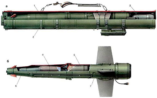 Противотанковая <a href='https://arsenal-info.ru/b/book/2111681101/4' target='_self'>управляемая ракета</a> 9М111 в ТПК (а) и в полете (6): 1 – ракета 9М111; 2 – транспортно-пусковой контейнер; 3 – стартовый газогенератор; 4 – боевая часть; 5 – двигатель; 6 – отсек приводов управления; 7 – аппаратный отсек
