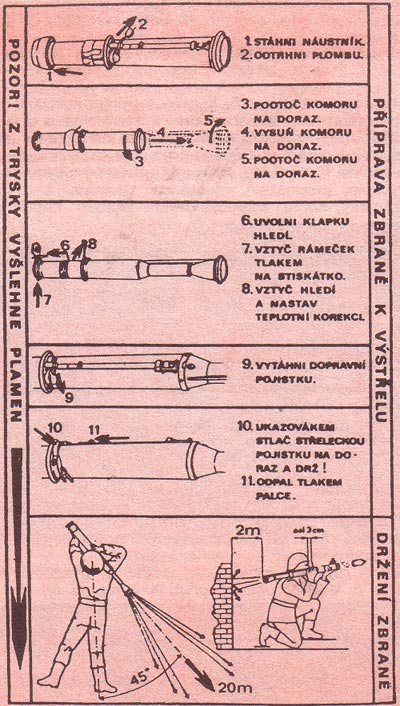 инструкция по применению RPG-75