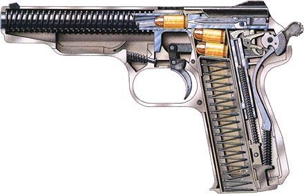 Схема автоматического пистолета Стечкина АПС, чья автоматика работает по принципу отдачи свободного затвора
