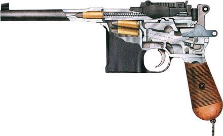 Схема самозарядного пистолета «Маузер» К.96 с запиранием канала ствола с помощью качающейся в вертикальной плоскости боевой личинки