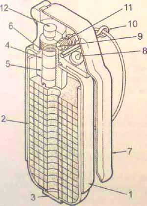устройство XM 58 1. корпус гранаты; 2. снаряжение гранаты; 3. пробка донного отверстия; 4. замедлительный состав; 5. инициирующая смесь; 6. трубка; 7. <a href='https://sanitarywork.ru/text/razdel-iii-vodosnabzhenie/84-vodorazbornaya-zapornaya-predohranitelnaya-i-reguliruyuschaya-armatura' target='_blank' rel='external'>предохранительная</a> скоба; 8.ударник; 9. ось; 10. предохранительная чека; 11. боевая пружина; 12. капсюль-воспламенитель.