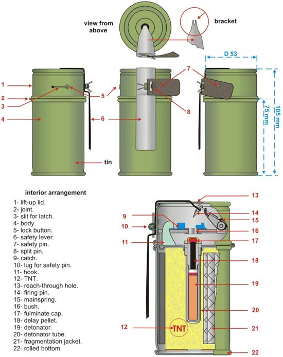 устройство РГ-41