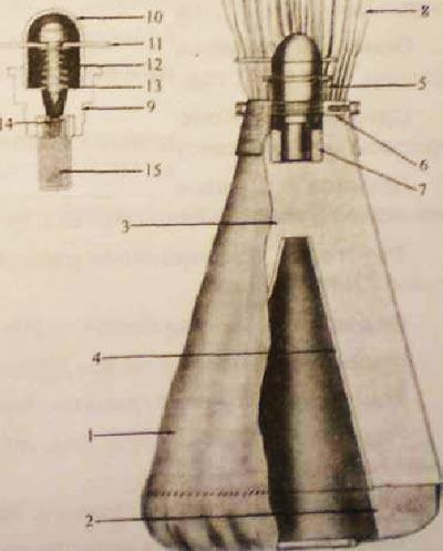 устройство Type 3 1. матерчатый чехол; 2. деревянное основание; 3. заряд ВВ; 4. облицовка воронки; 5. взрыватель; 6. кольцо; 7. дополнительный детонатор; 8. стабилизатор; 9. корпус взрывателя; 10. предохранительный колпачок; 11. <a href='https://sanitarywork.ru/text/razdel-iii-vodosnabzhenie/84-vodorazbornaya-zapornaya-predohranitelnaya-i-reguliruyuschaya-armatura' target='_blank' rel='external'>предохранительная</a> чека; 12. ударник; 13. контрпредохранительная пружина; 14. капсюль-воспламенитель; 15. капсюль-детонатор.