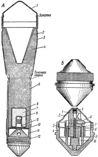 А – разрез гранаты: 1 – баллистический колпак (наконечник), 2 – кумулятивная воронка, 3 – корпус, 4 – разрывной заряд ВВ, 5 – стебель с нарезами ( ведущими выступами), 6 – оболочка детонатора, 7 – детонатор, 8 – капсюль-детонатор, 9 – гильза капсюля, 10 – картонное кольцо, 11 – колпачок, 12 – взрыватель.Б – общий вид и разрез взрывателя: 1 – втулка, 2 – крышка взрывателя, 3 – чека, 4 – корпус взрывателя, 5 – капсюль-воспламенитель, 6 – зуб втулки, 7 – жало, 8 – инерционное кольцо, 9 – ударник, 10 – контрпредохранительная пружина.