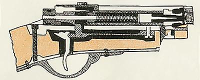 Схема системы Mauser M 1871