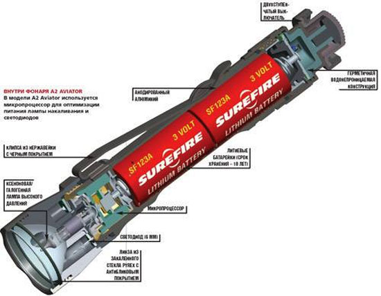 Внутри фонаря A2 Aviator: в модели A2 Aviator используется микропрoцессор для оптимизации питания лампы накаливания и светодиодов