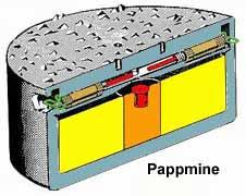 Pappmine