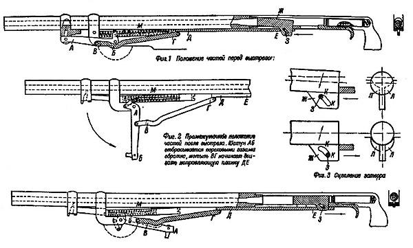 Схема конструкции пулемета М1895 «Кольт»:Фиг. 1 Положение частей перед выстрелом; Фиг. 2 Промежуточное положение частей при повороте шатуна на 90°; Фиг. 3 Схема запирания канала ствола; Фиг. 4 Крайнее заднее положение подвижной системы; АВ – шатун, ВГ – мотыль, ДЕ – планка, Ж – затвор, 3 – поперечная ось планки, КК – фигурный вырез прилива затвора, ЛЛ – опорные плоскости ствольной коробки, М – возвратная пружина.