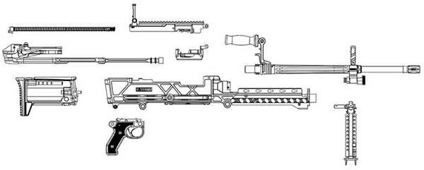 Основные части пулемета