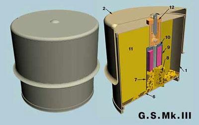 A/TK Mine G.S.Mk.III