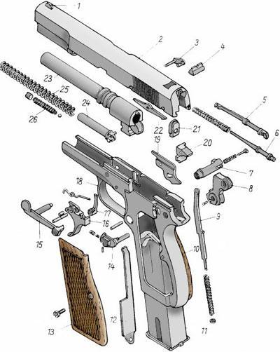 FN Browning High Power взрыв-схема