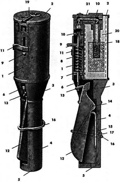 устройство гранаты образца 1914/30 года