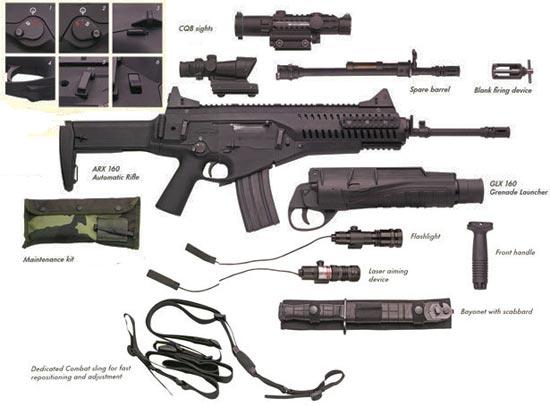 ARX-160 с различным дополнительным оборудованием