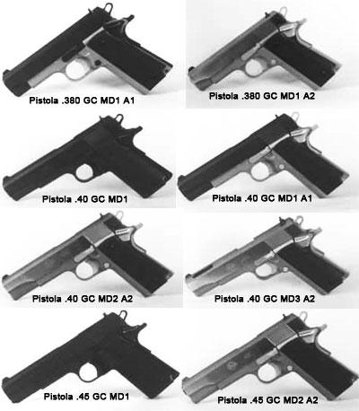 небольшой <a href='https://wm-help.net/lib/b/book/1493868444/48' target='_blank' rel='external'>ассортимент</a> пистолетов семейства IMBEL