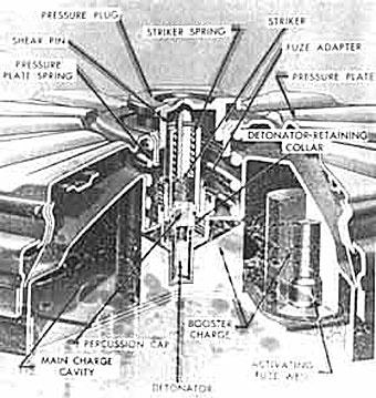 Противотанковая мина Теллермина 35 (Tellermine 35 (T Mi 35)) / (Tellermine 35 Stahl (T Mi 35 St))