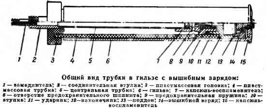 общий вид трубки в гильзе с вышибным зарядом