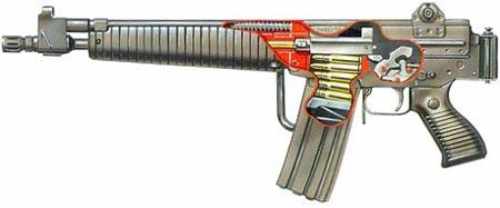 SCS-70/223