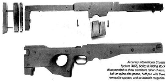 Складной приклад AICS Series II в разобранном виде. Показано алюминиевое шасси или направляющая, прикрепляемые боковые панели из нейлона, затыльник приклада с тремя съемными прокладками и съемный магазин