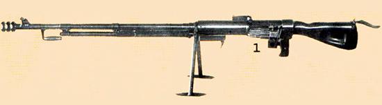 Рис. 6. Это и есть 14,5-мм ПТР Рукавишникова обр. 1939 г. (1 – приемник для обоймы с патронами)