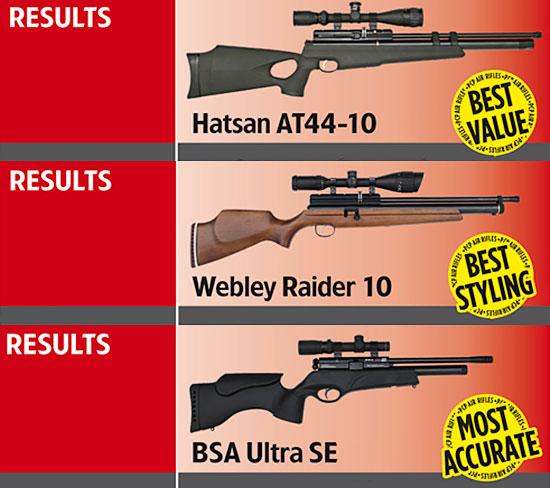 Лучшие пневматические винтовки Великобритании