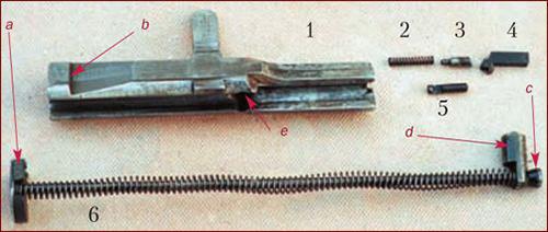 Подвижные части пистолета-пулемёта: 1 – затвор, 2 – пужина выбрасывателя, 3 – гнеток, 4 – выбрасыватель, 5 – боёк, 6 – возвратный механизм. Стрелками обозначены: а – буфер, c – отражатель, b – боевой взвод затвора. Возвратный механизм соединяется с затвором попечечной осью (d), входящей в отверстие на затворе (e)