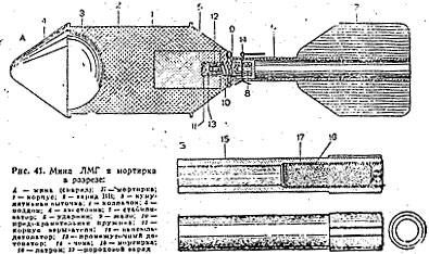 Противотанковая летающая мина ЛМГ