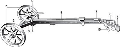 Остов станка Дегтярева к 7,62-мм станковому пулемету Горюнова СГ-43: 1. Колеса; 2. Ось станка; 3. Стол; 4. Сектор с отверстиями; 5. Ограничитель рассеивания; 6. Стрела; 7. Верхний сошник; 8. Поручни; 9. Вертлюг для крепления пулемета при стрельбе по воздушным целям