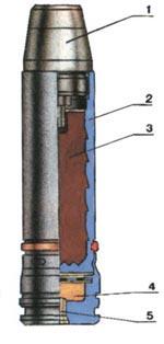 Выстрел ВОГ-17А 1. Взрыватель 2. Корпус гранаты 3. Взрывчатое вещество 4. Метательный заряд 5. Капсуль воспламенитель
