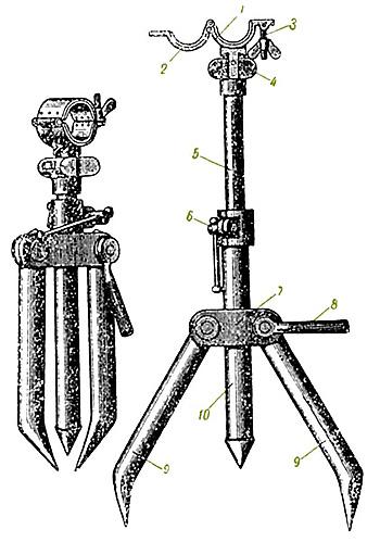 Сошка обр. 1930 г.: 1 – обойма; 2 – откидная наметка обоймы; 3 – зажимной винт с барашком; 4 – головка; 5 – внутренняя труба стойки; 6 – зажим стойки; 7 – поперечная связь; 8 – зажим ножек; 9 – ножки; 10 – наружная труба стойки