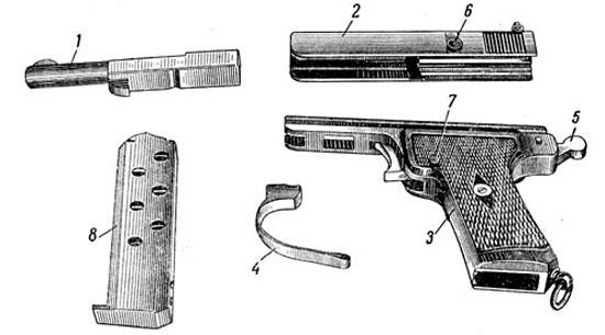 Части пистолета Webley & Scott M 1920: 1 – ствол; 2 – кожух-затвор; 3 – рамка; 4 – предохранительная скоба; 5 – курок; 6 – предохранитель; 7 – защелка магазина; 8 - магазин.