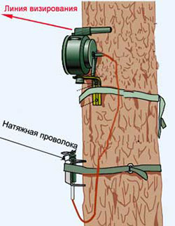 Противотранспортная мина 14 / противотанковая мина 14 (Fordonsmina 14) (Мины Швеции)
